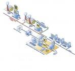 Durag D-EMS 2000 Systems